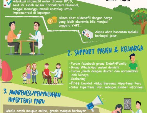 Breaking News – Iloprost (Ventavis) Telah Hadir Kembali di Indonesia